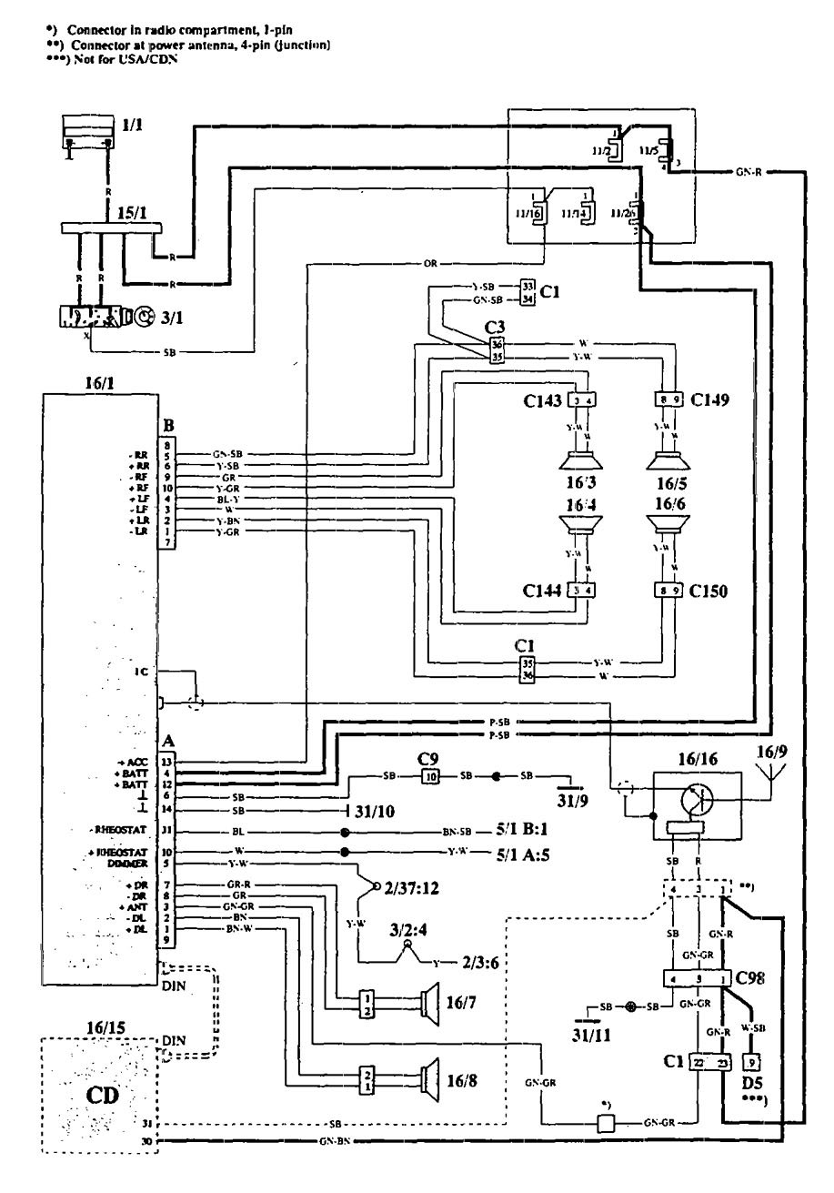 volvo 940 wiring diagram wiring harness wiring diagram wiring