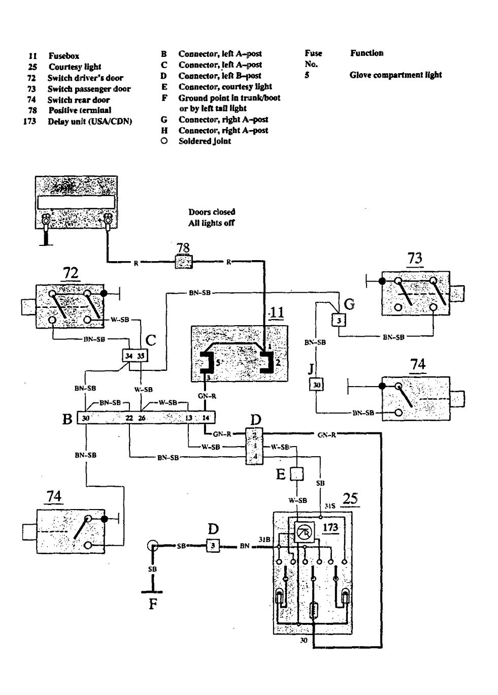 volvo 940 fuse box diagram