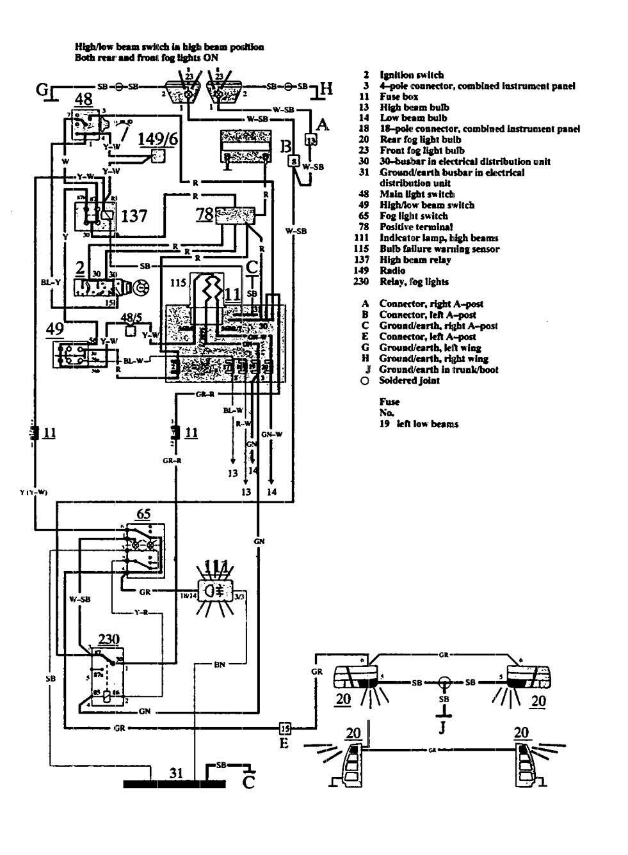 volvo 940 wiring diagram 1991