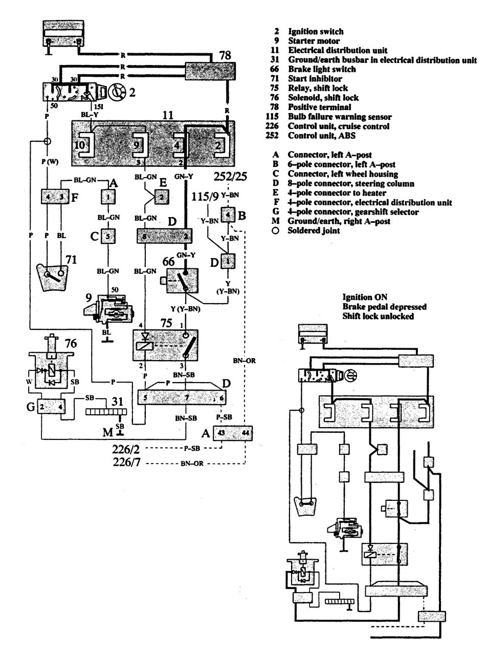 wiring diagram radio volvo 850