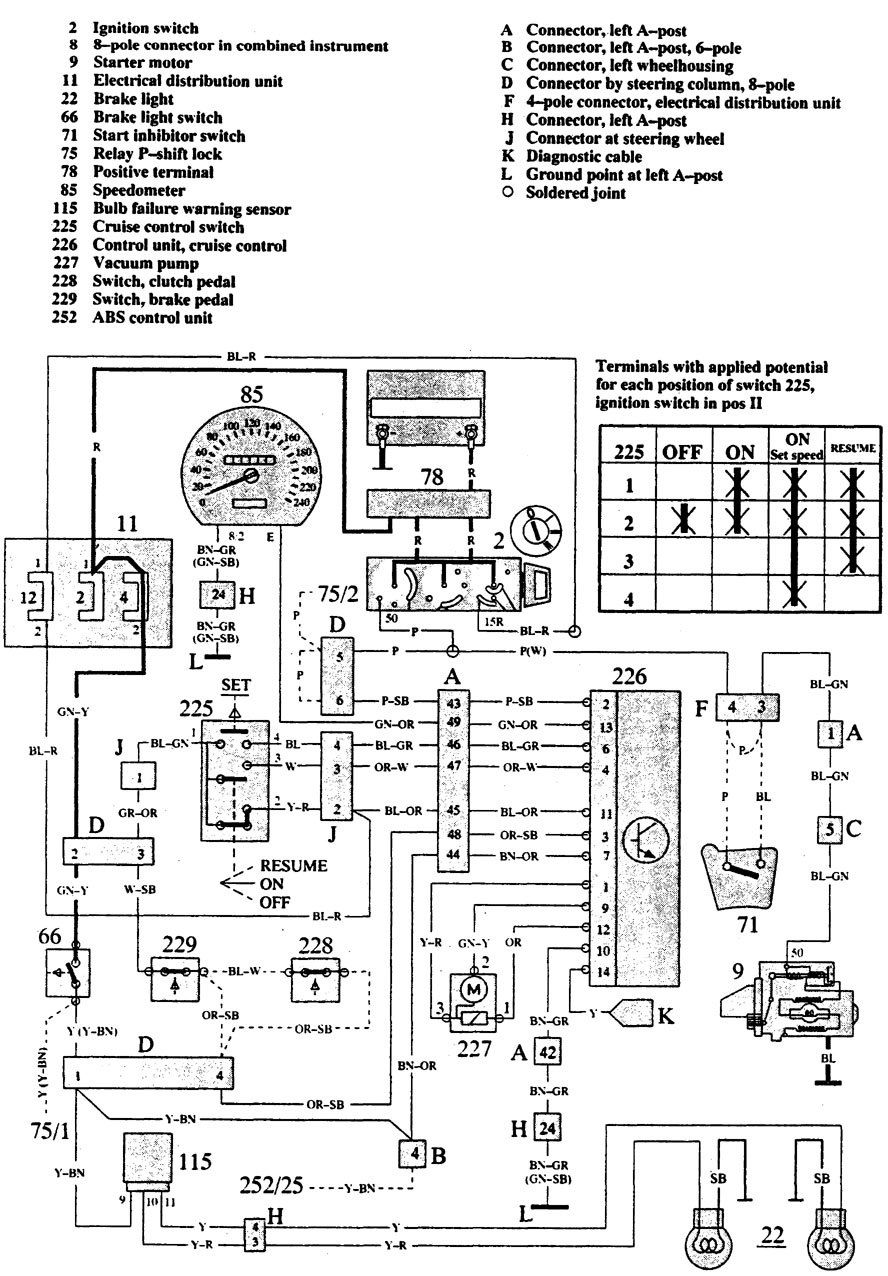 1997 volvo 850 car wiring diagram