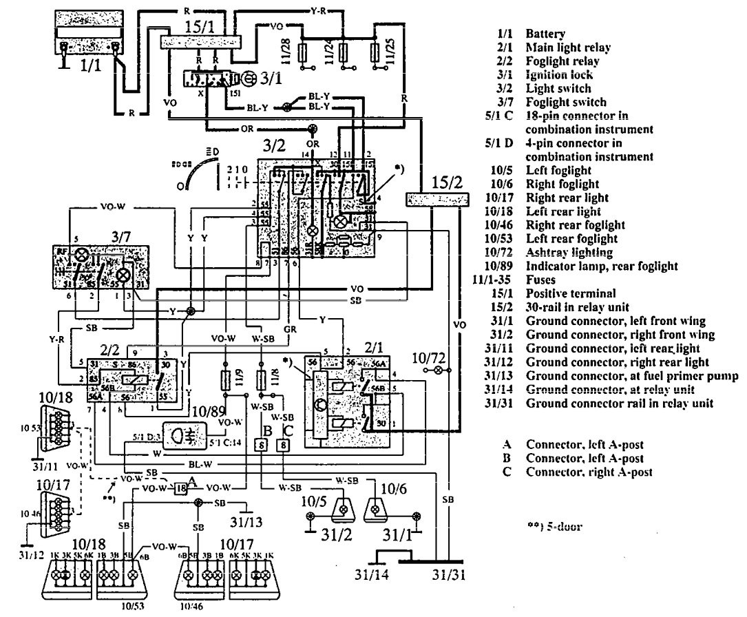 volvo 960 wiring diagram 1994