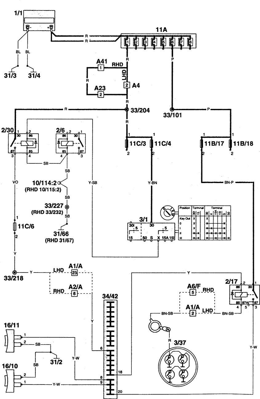 volvo 960 1995 wiring diagrams horn