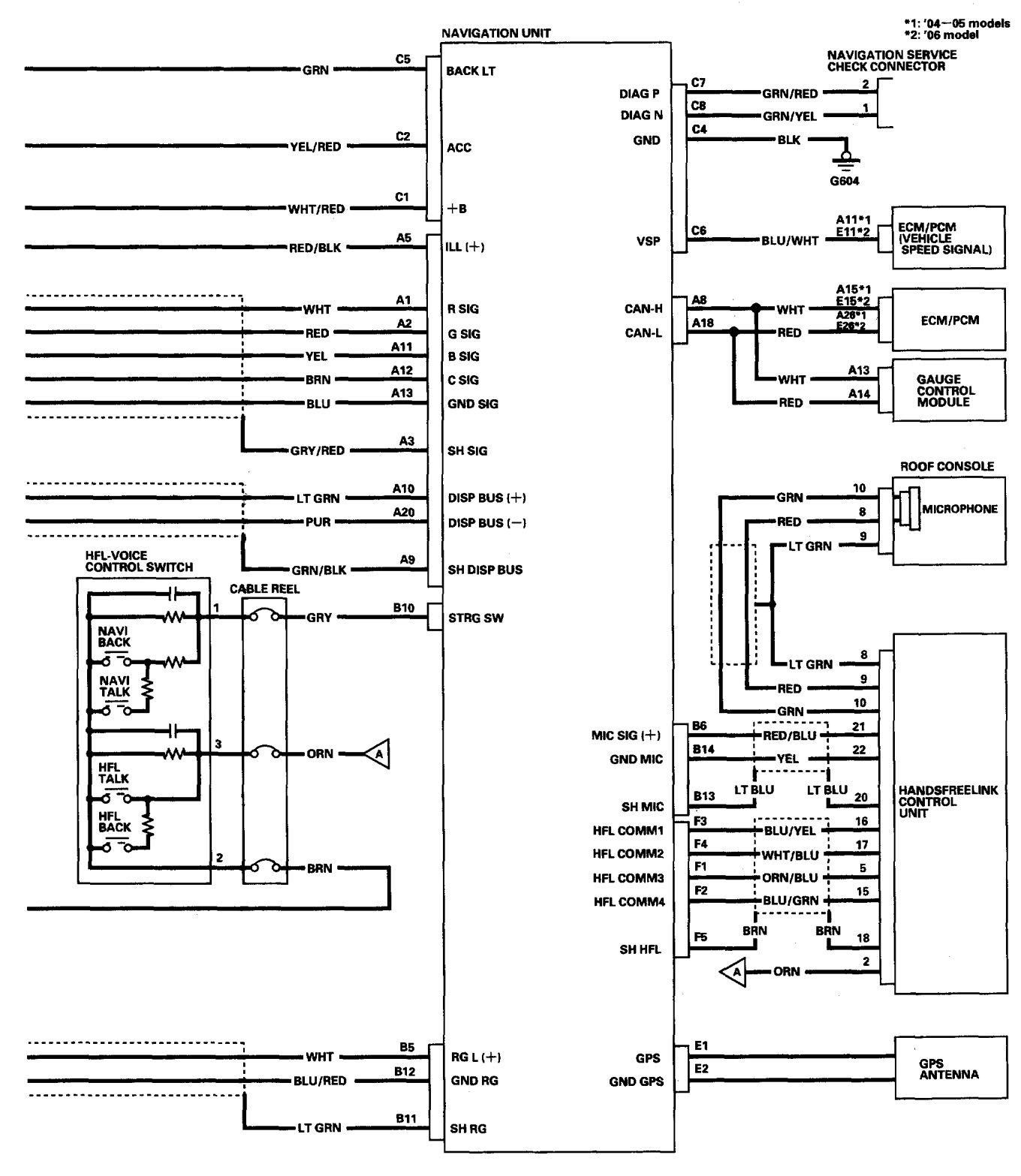 2008 acura tl wiring wiring diagram library 2008 Acura TL Paint Codes 2008 acura tl wiring arm disarm wiring diagram read 2008 acura tl wiring