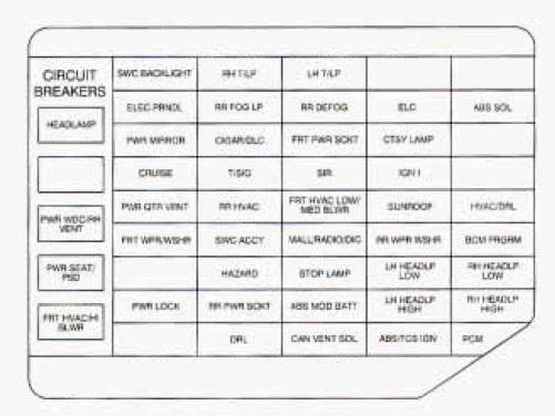 DOC ➤ Diagram Western Star Fuse Panel Diagram Ebook Schematic