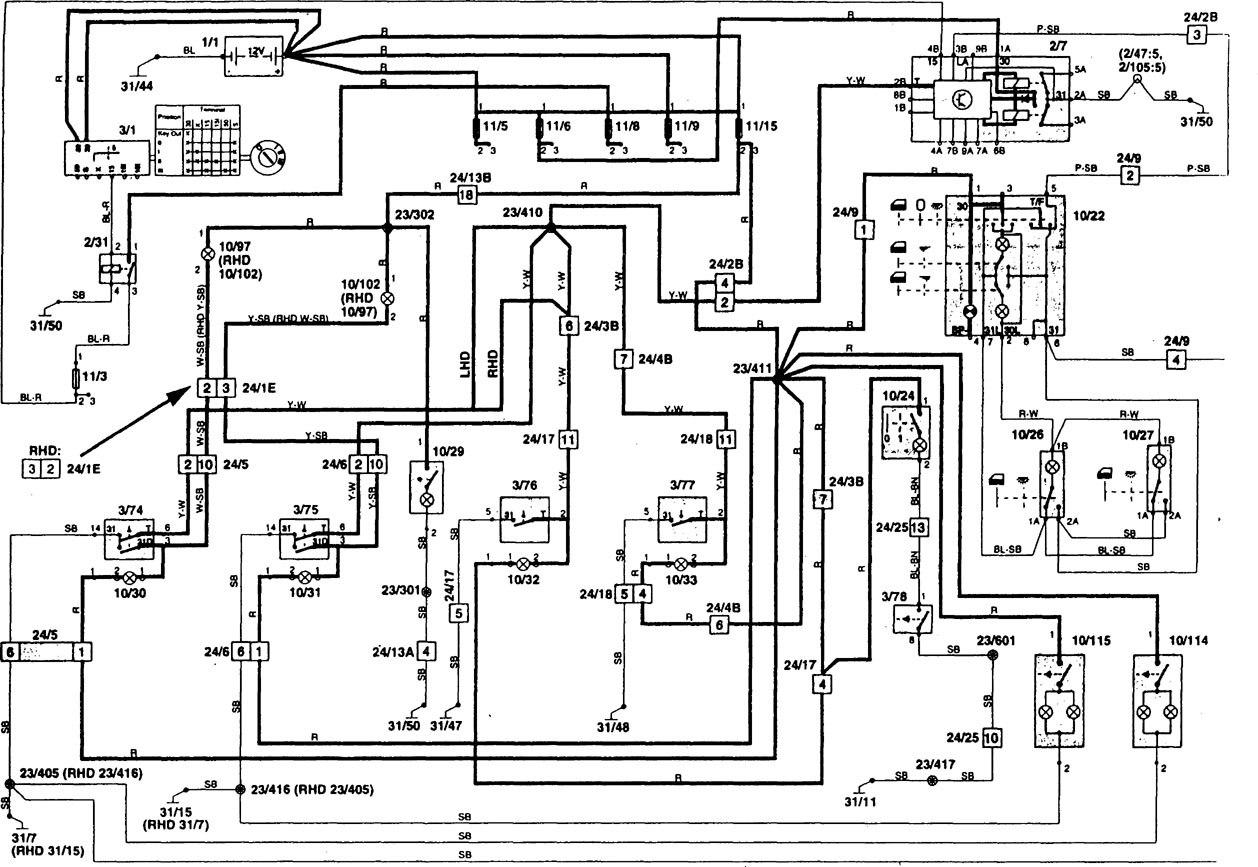 1997 850 volvo fuse box
