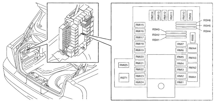 DOC ➤ Diagram 2000 Volvo V70 Fuse Box Diagram Ebook Schematic