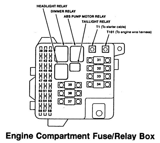 Acura RL (1996 - 1999) - wiring diagrams - fuse panel - CARKNOWLEDGE