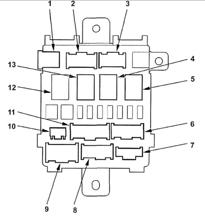 Acura RL (2005 - 2006) - wiring diagrams - fuse panel - CARKNOWLEDGE