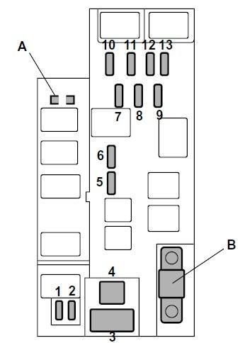 2001 Subaru Forester Fuse Box Diagram - Wiring Diagrams