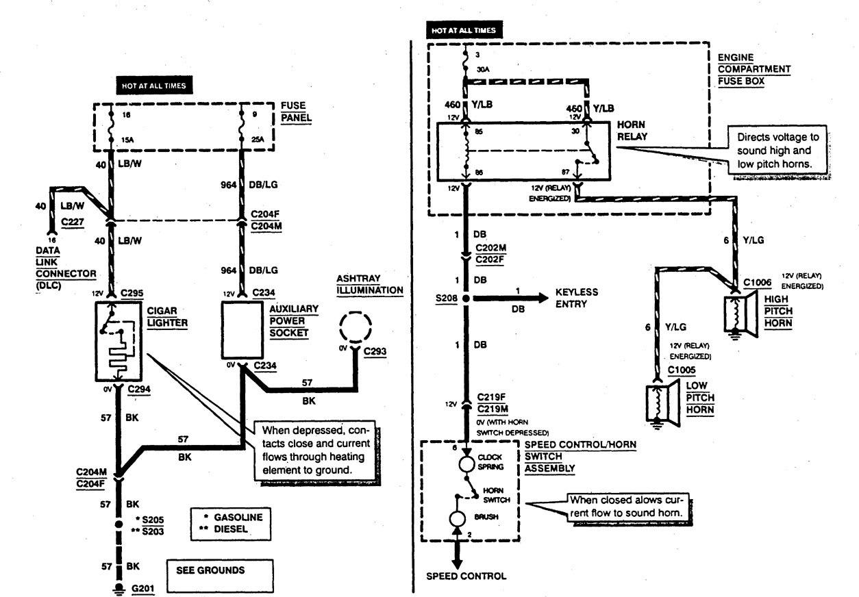 1997 ford f53 wiring diagram