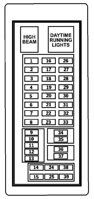 Jeep Liberty (2005 \u2013 2006) \u2013 fuse box diagram - CARKNOWLEDGE