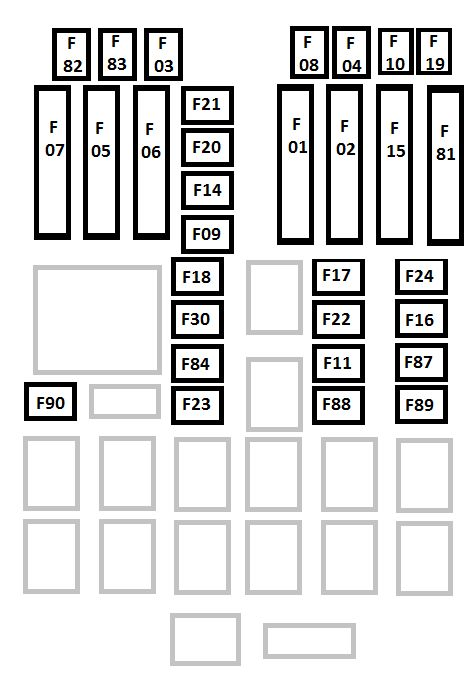 2003 escalade fuse box diagram