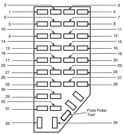96 Ranger Fuse Panel Diagram Wiring Diagram