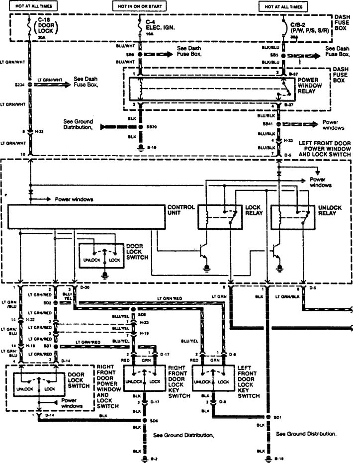 1996 gmc sierra 1500 fuse box diagram