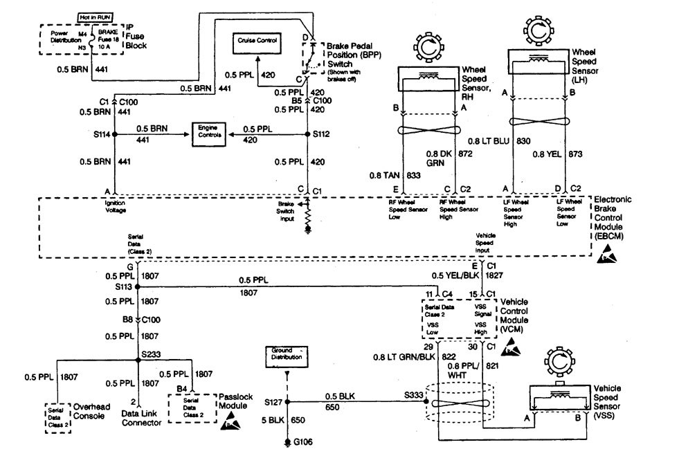 DIAGRAM 1999 Chevy Astro Wiring Diagram FULL Version HD Quality