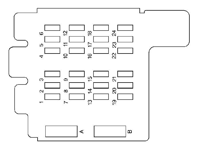 Chevrolet Astro (2001 \u2013 2002) \u2013 fuse box diagram - CARKNOWLEDGE