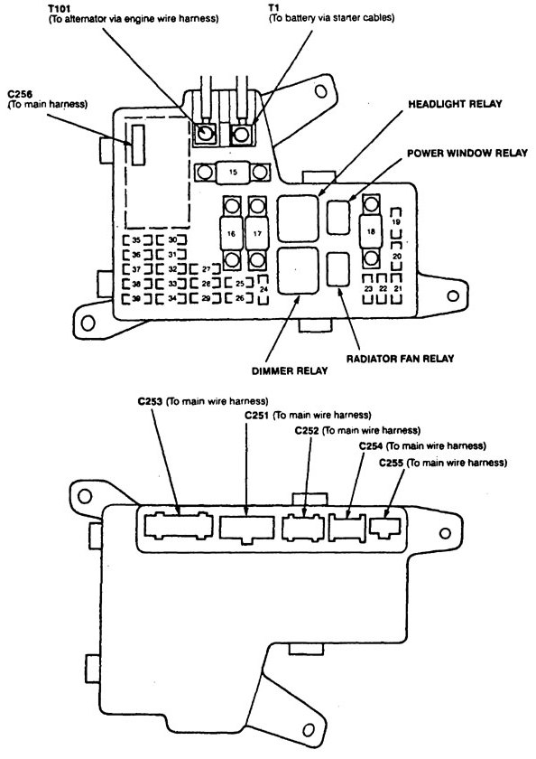 1999 acura cl 3000 fuse box diagram