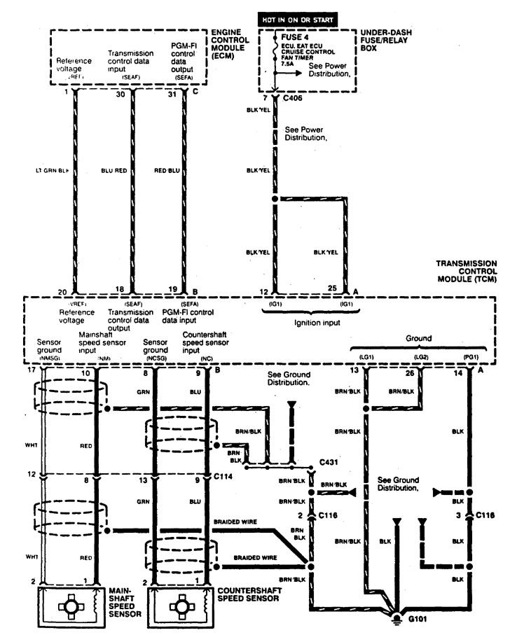 1998 pontiac grand 31l fuse box diagram