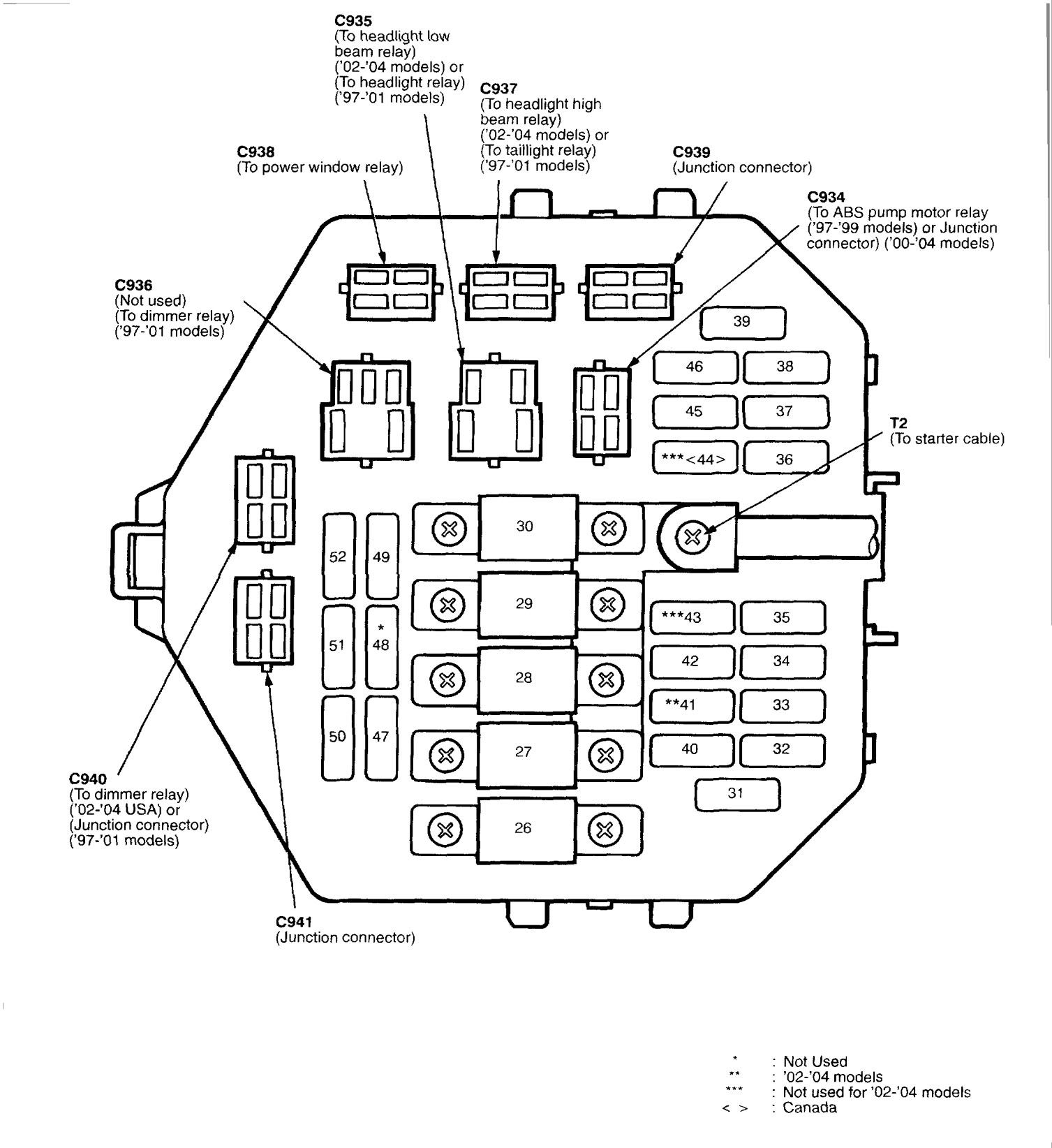 2000 nissan maxima fuse panel diagram