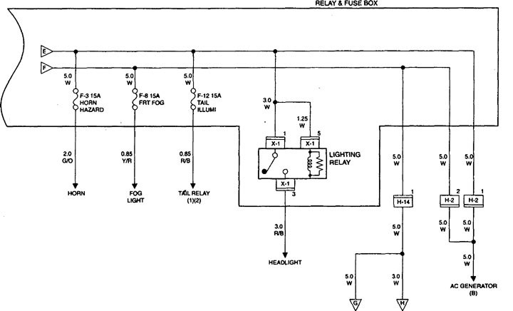 Acura SLX (1998) - wiring diagrams - fuse panel - CARKNOWLEDGE