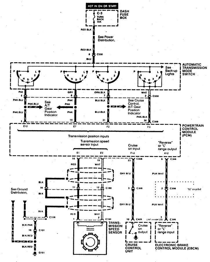 2002 acura rl fuse box diagram