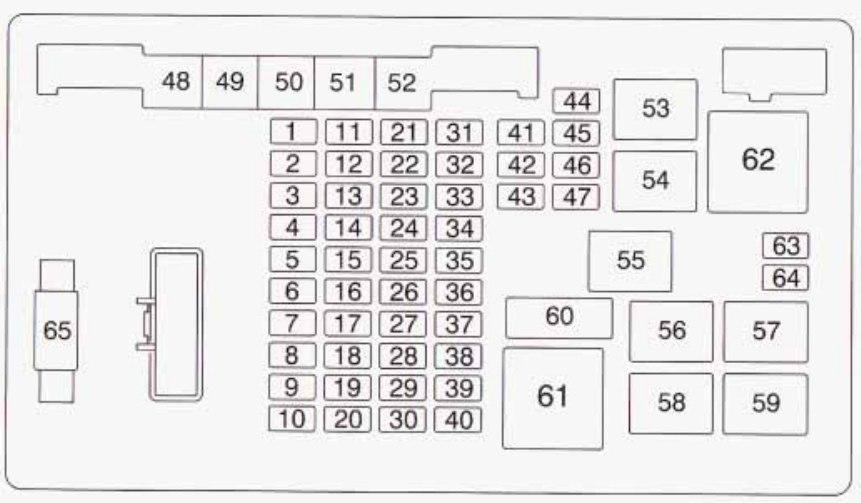 2005 chevrolet express 25 fuse box diagram