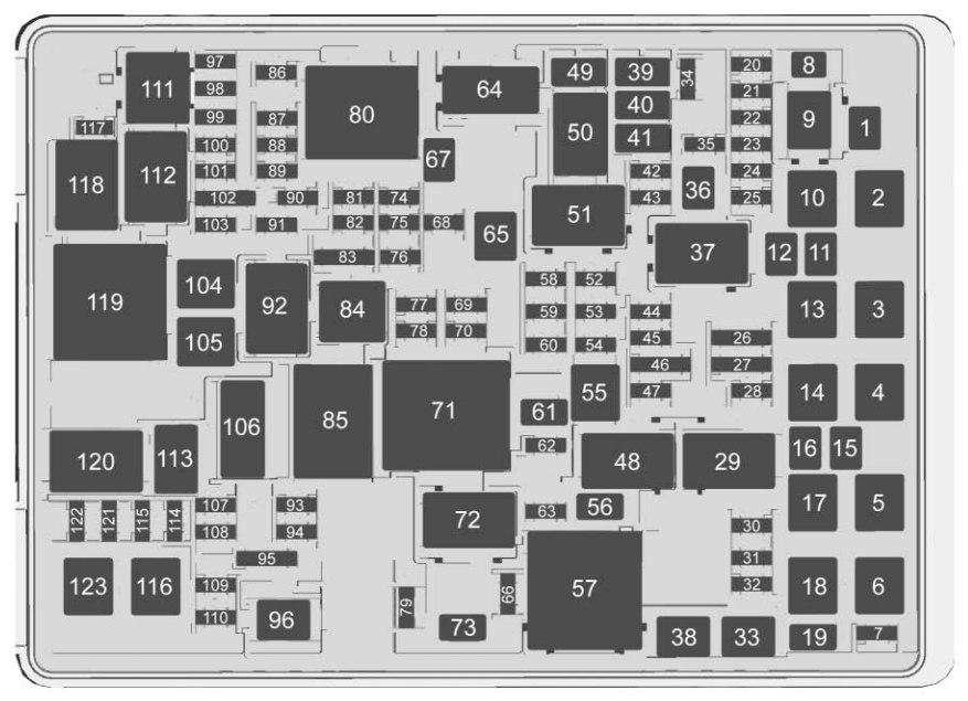 Chevrolet Tahoe (2017) \u2013 fuse box diagram - CARKNOWLEDGE