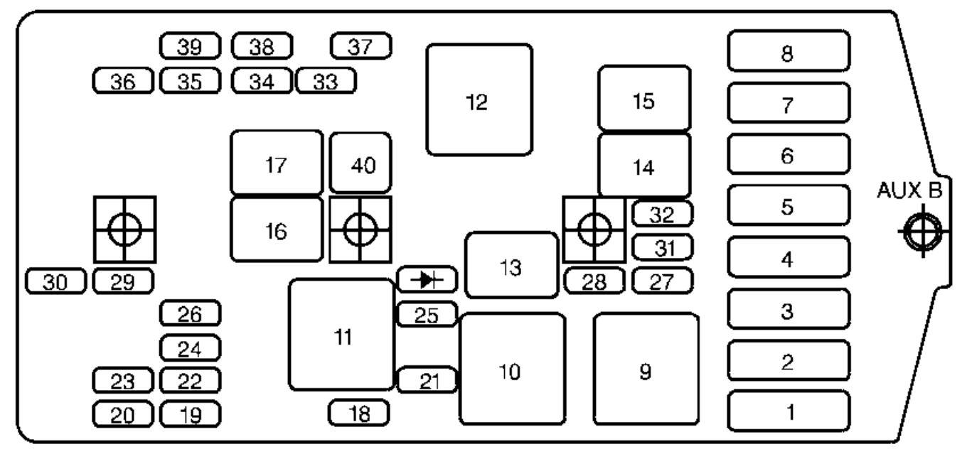 1967 chevrolet fuse panel diagram