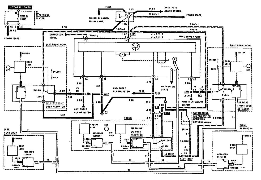 1994 mercedes e 300 fuse box diagram