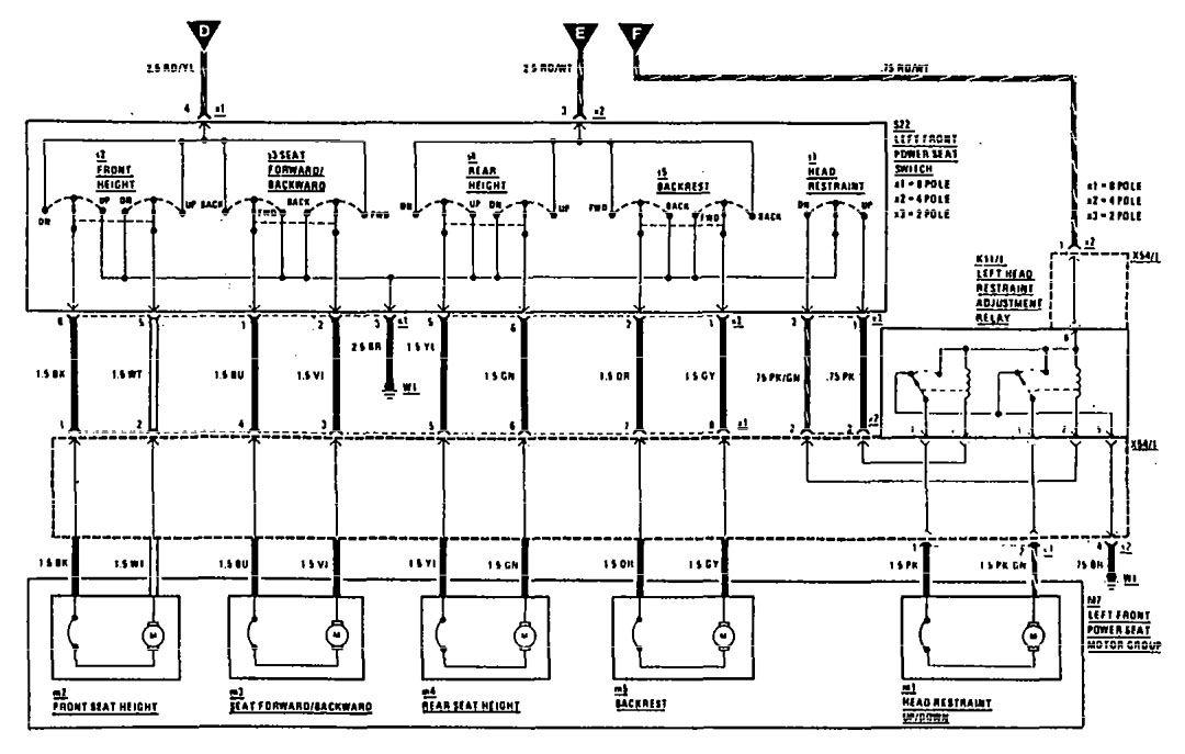 Mercedes 190E (1990 - 1991) - wiring diagrams - power seat