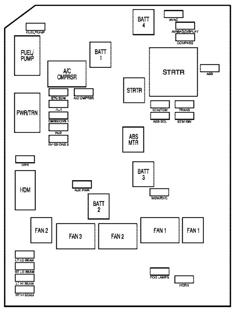 2009 buick lacrosse fuse box wiring diagrams page 2011 Buick Lacrosse Fuse Box