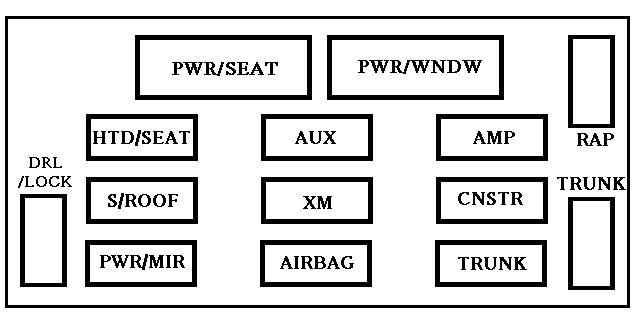 Chevrolet Impala (2006 \u2013 2014) \u2013 fuse box diagram - CARKNOWLEDGE