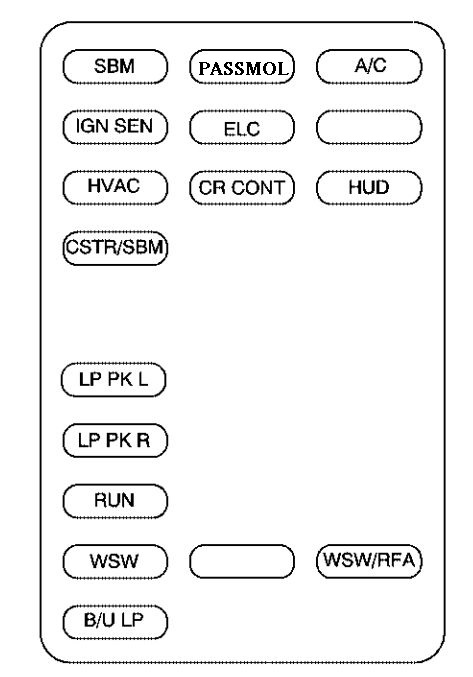 Buick Park Avenue (1996 \u2013 1997) \u2013 fuse box diagram - CARKNOWLEDGE