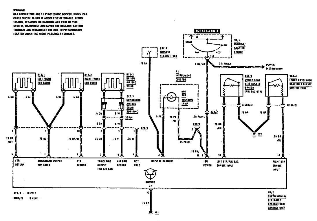 mercedes benz 190e electrical wiring diagram