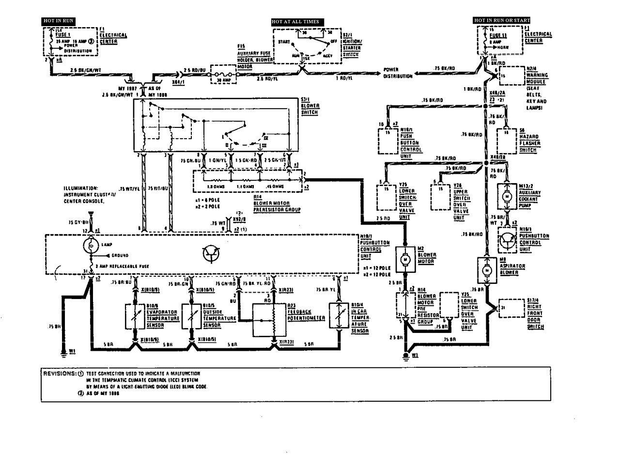 mercedes benz 500sl fuse box diagram