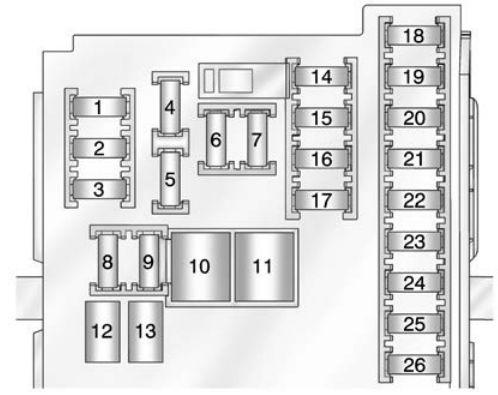 Buick Regal (2010 \u2013 2012) \u2013 fuse box diagram - CARKNOWLEDGE