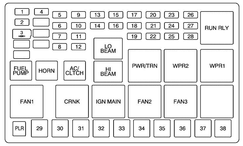 Buick Terraza (2006 \u2013 2008) \u2013 fuse box diagram - CARKNOWLEDGE