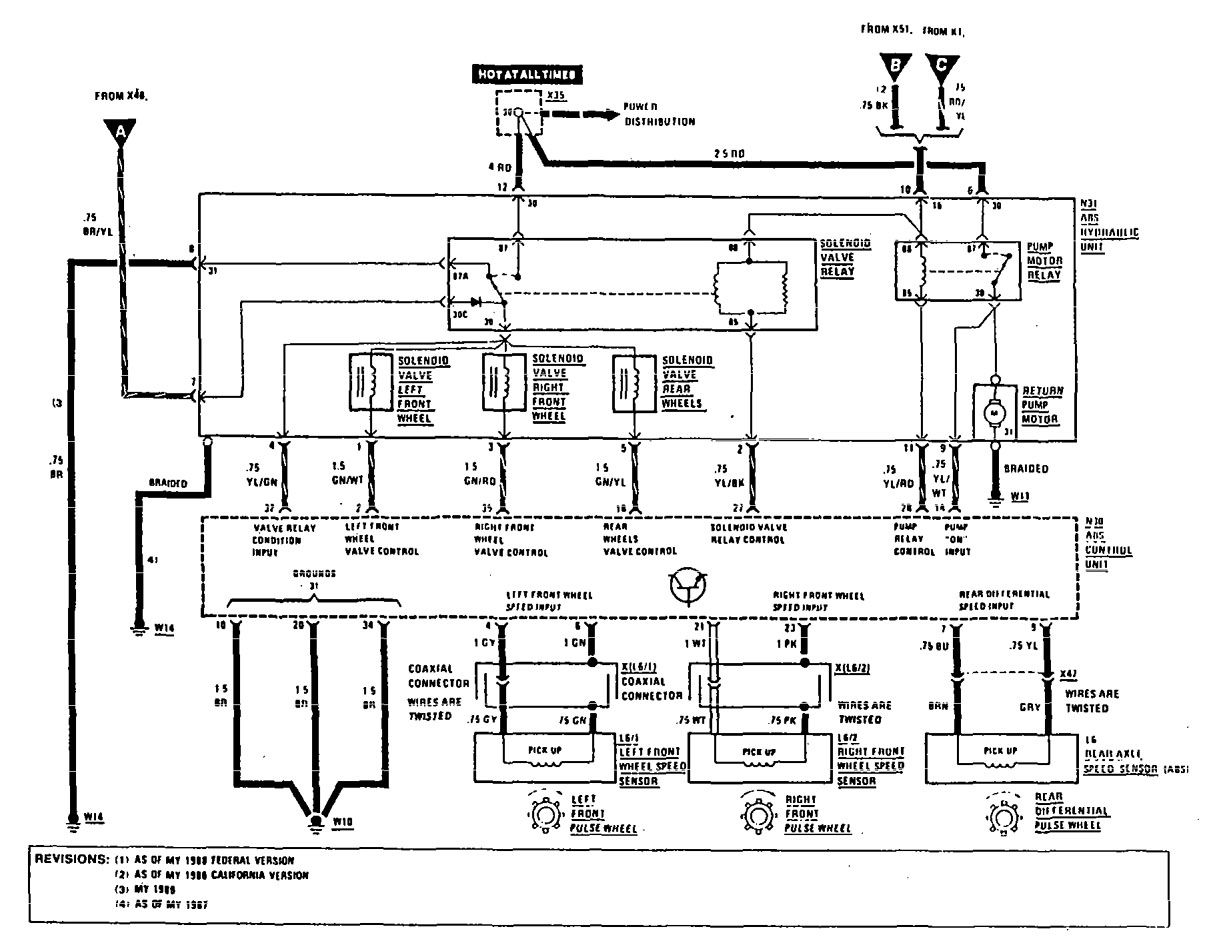 1990 mercedes 300e fuse diagram