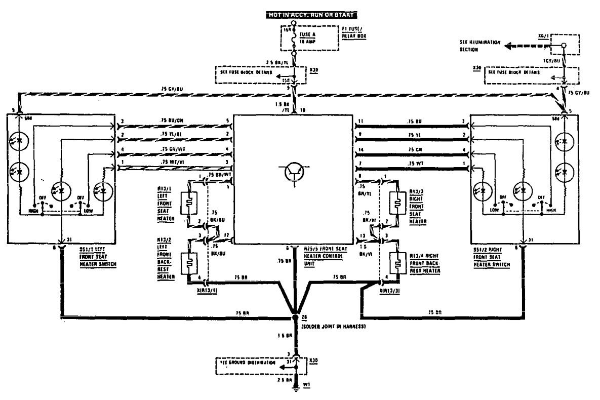 1990 Mercedes 300e Fuse Diagram
