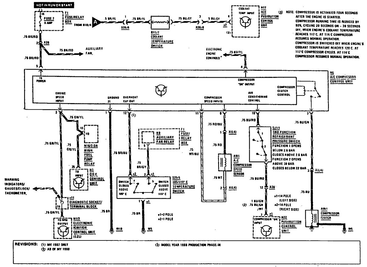 mercedes 300e fuse box diagram