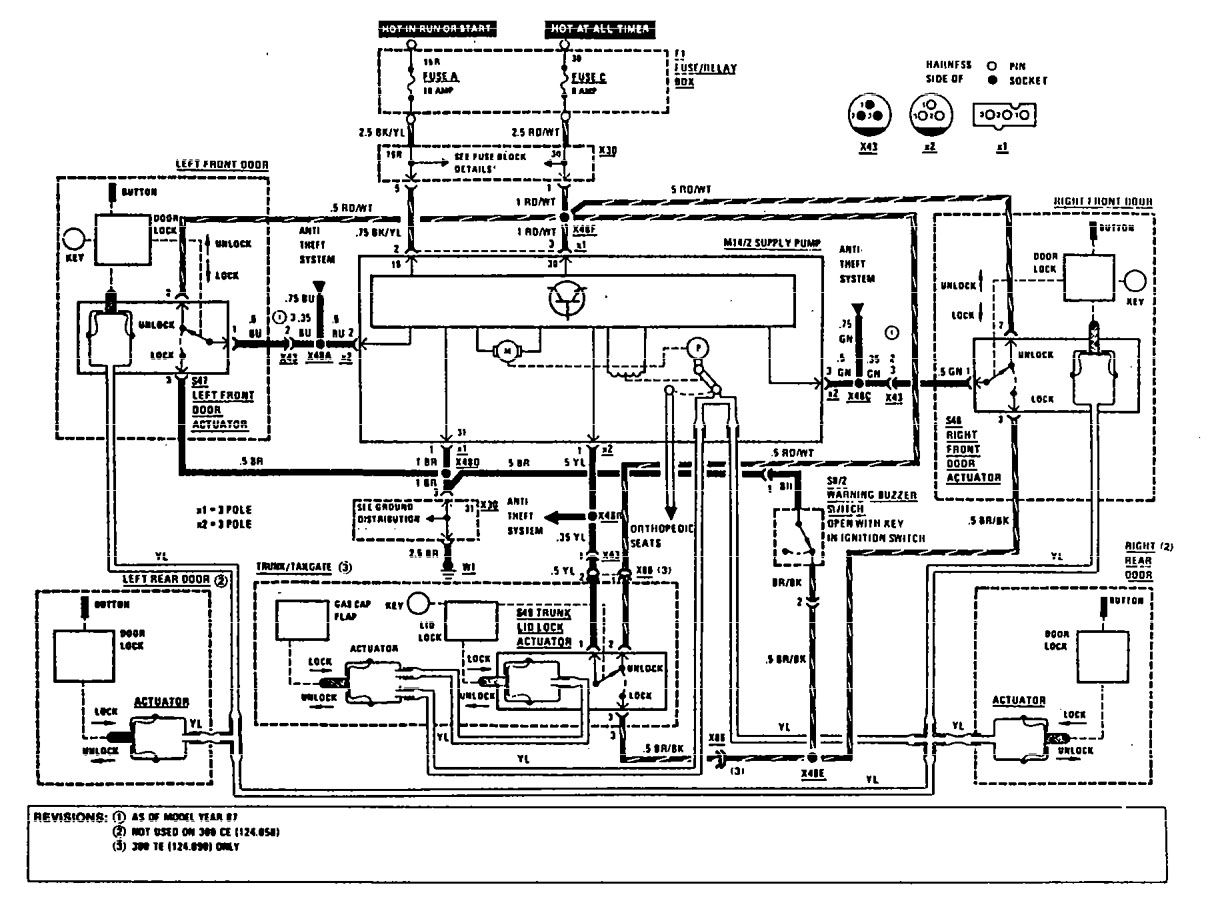 Mercedes Fuse Box Diagram Benz 1991