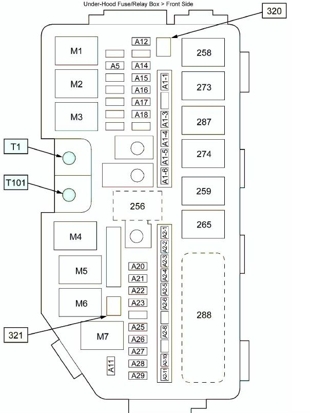 mg coil wiring diagram