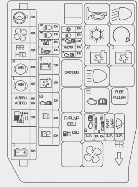 2013 hyundai accent fuse box diagram