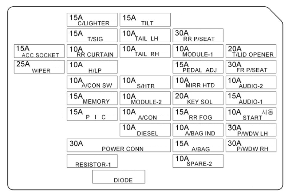 2006 hyundai azera fuse box diagram