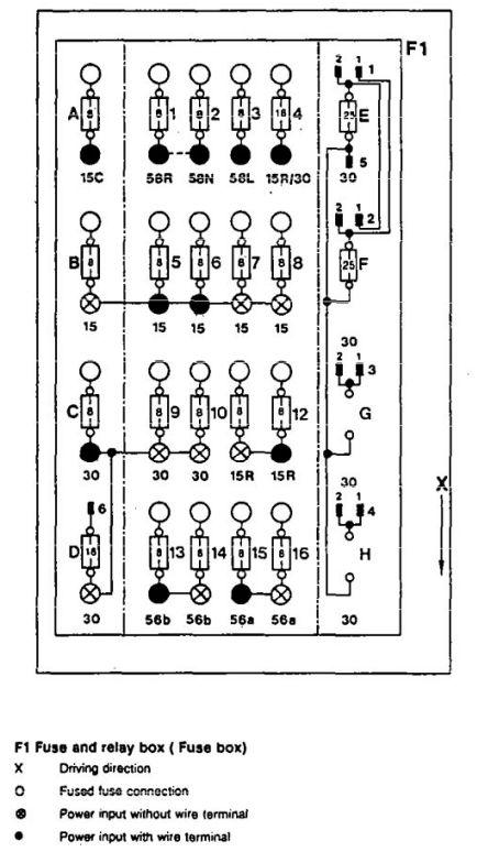 Mercedes-Benz 300SL (1990 - 1993) - wiring diagrams - fuse panel