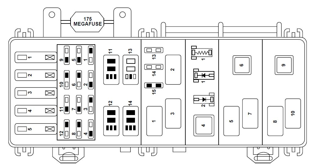 Ford Ranger (1999) \u2013 fuse box diagram - CARKNOWLEDGE