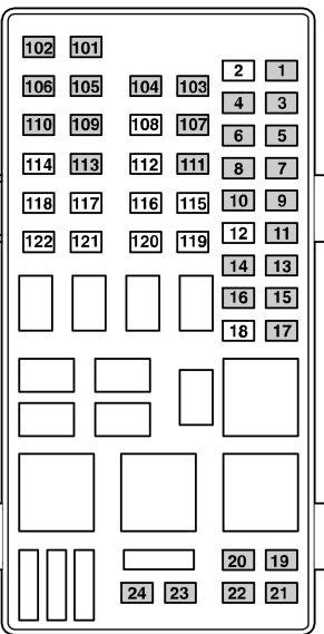 Ford Transit mk6 (2000 - 2005) \u2013 fuse box diagram (EU version
