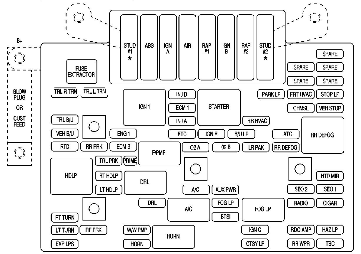 gmc denali 2002 fuse box diagram