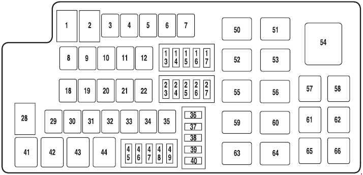 2011 ford taurus sho fuse box diagram